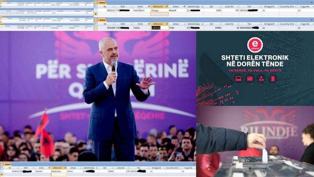 Mediat greke: Skandal në Shqipëri me vjedhjen e të dhënave