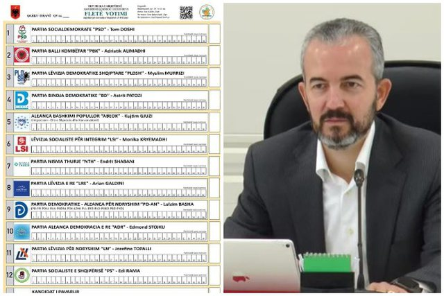 The CEC announces that the ballot papers for 6 regions are ready, when they are