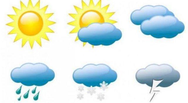 Rrebeshe shiu, njihuni me parashikimin e motit për ditën e sotme