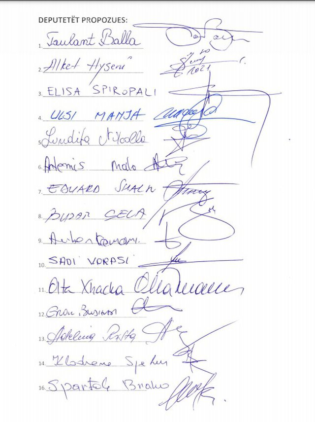 From Majko, Balla, Braho, who are the 50 deputies who demanded the dismissal of