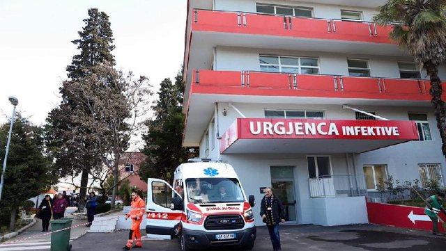 Sërish rekord viktimash nga Covid-19, shënohen 664 raste të reja;