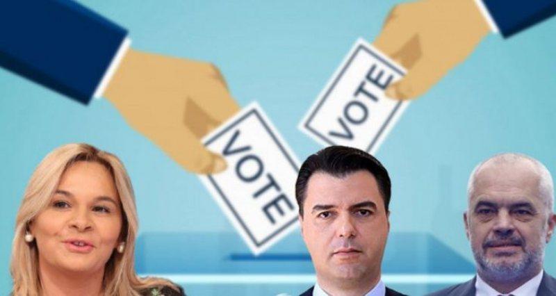 Analiza/ Romeo Gurakuqi: Ja pse rezultati i këtyre zgjedhjeve nuk