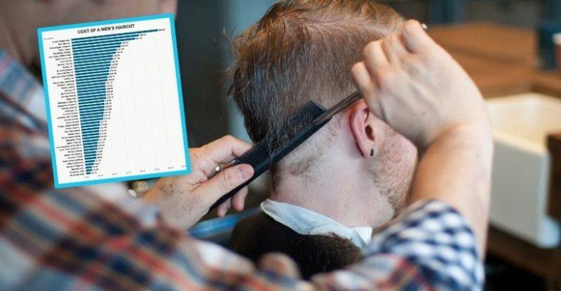 Kaq kushton prerja e flokëve nëpër botë: Zurichi dhe Oslo do