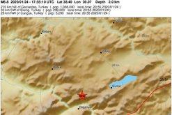 Tërmeti godet Turqinë, reagon menjëherë kryetari i