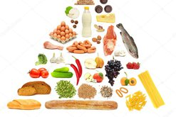 Konsumimi i produkteve të bulmetit mund të zvogëlojë