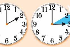 Nesër rikthehet ora verore, akrepat shkojnë 60 minuta para