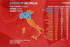 Itali bie numri i të vdekurve në 756, të shëruarit 646,
