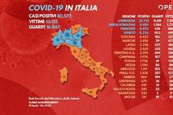 Italia më pak të vdekur 727 persona, 2937 të infektuar më