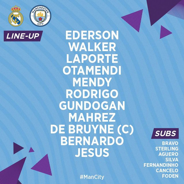 Real Madrid – Man City, zbulohen formacionet zyrtare të