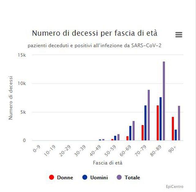 Zbulohen shkaqet e vërteta të vdekjeve/ Nga patologjitë