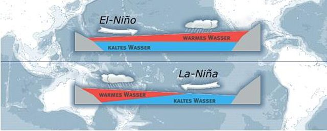 "It will be ""under the power"" of La Ninja, meteorologists warn: Here is"