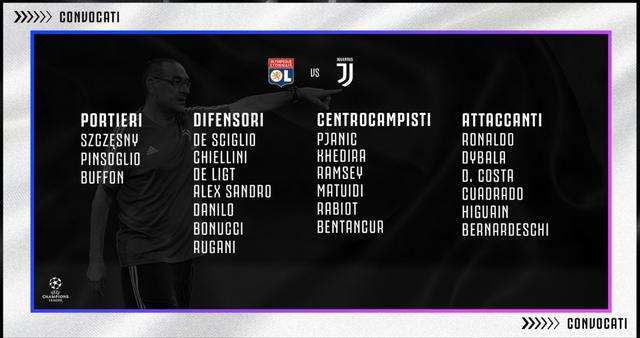 Juventus publikon listën, rikthime të mëdha për Champions