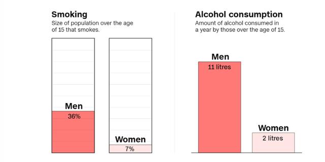 Arsyeja pse nga koronavirusi po vdesin më shumë burra sesa gra