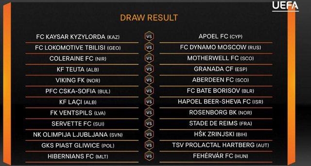 Hidhet shorti i Europa League: Shqipëria pa fat