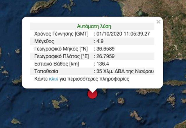 Tërmet i fuqishëm në Greqi, autoritetet marrin masa pas alarmit