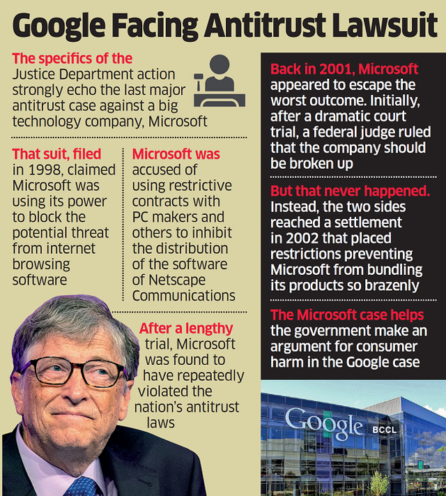 US antitrust case against search giant Google resembles Microsoft battle decades