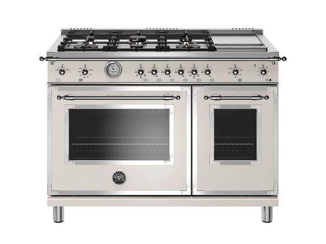 Trendet e kuzhinës së gatimit për vitin 2021