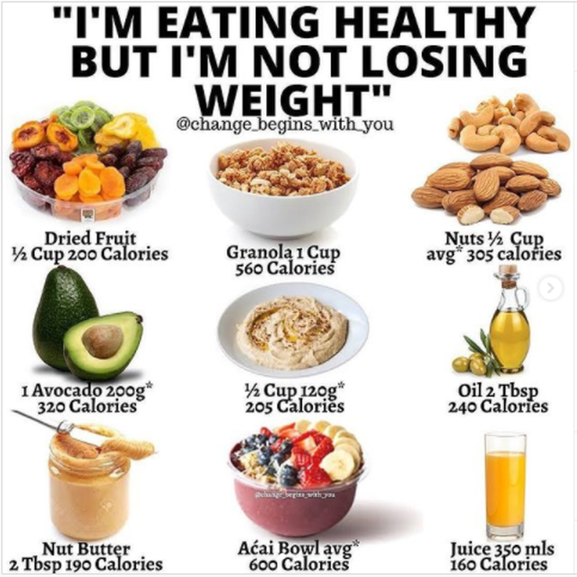 Why aren't you losing weight even though you are eating healthy?