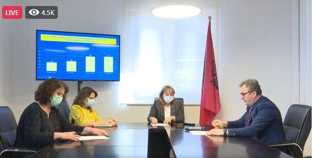 A lidhet kjo liri në Shqipëri pa mbyllje totale ndoshta me zgjedhjet?