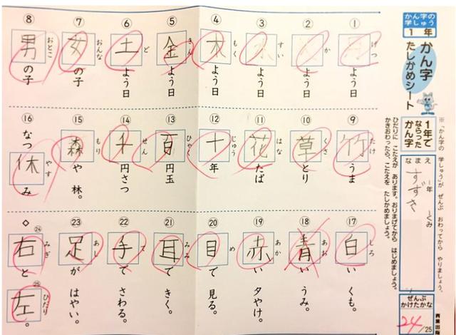 Simbolet japoneze që kurrë s`ua ke gjetur kuptimin