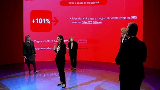 Etilda Gjonaj kryeson listën e kandidatëve për Tiranën