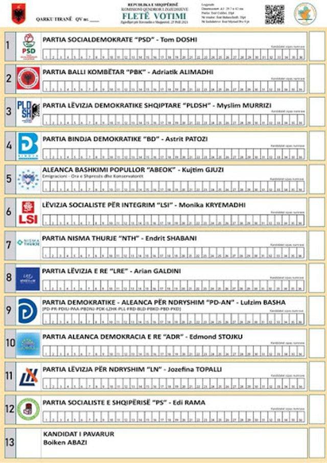 Zyrtare/ Fleta e votimit do jetë me numra!