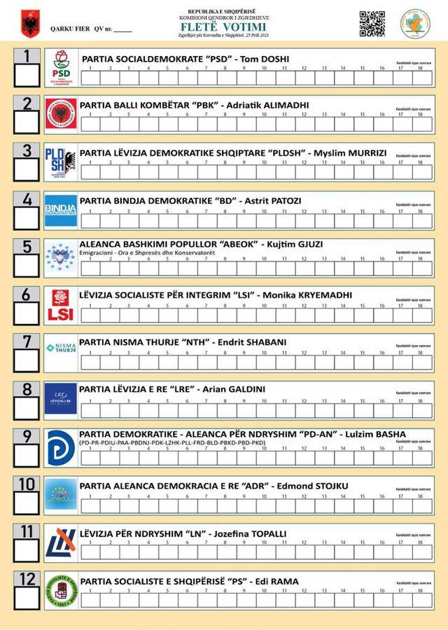 Gjithçka që duhet të dini për fletët e votimit