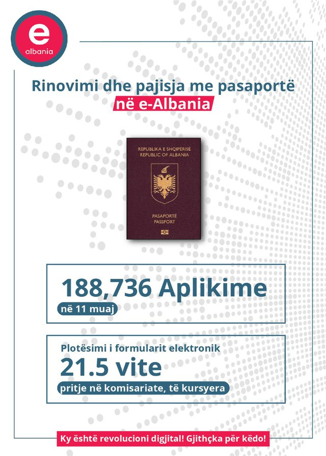Record of applications for new passports in the e-Albania portal,