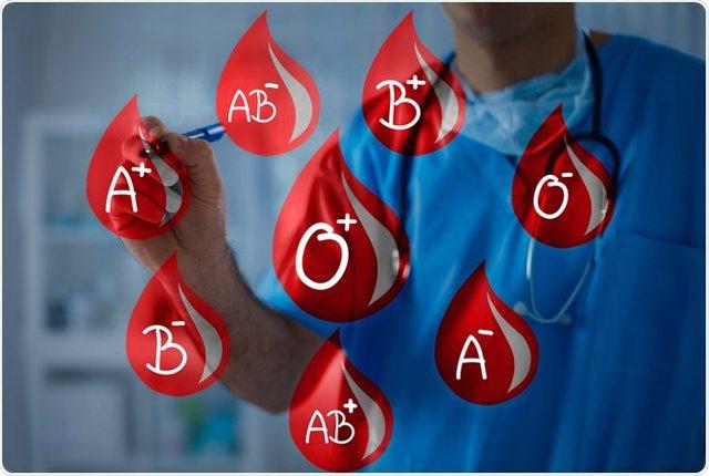 Grupi i gjakut nuk ka lidhje me formën e sëmundjes së Covid-19
