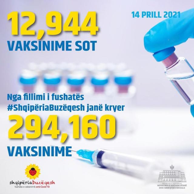 Vazhdon imunizimi masiv kundër COVID-19 në Shqipëri! Sot