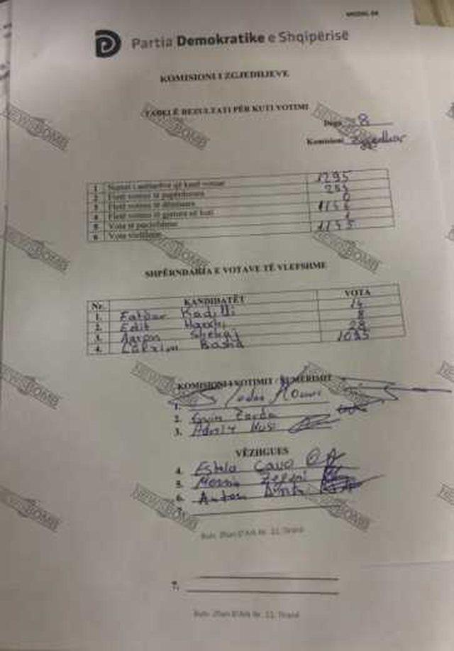 Njësia e Jorida Tabakut voton Bashën me 111 %