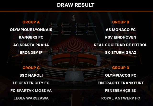 Europa League draw / Groups that promise surprises, Napoli meets Leicester City