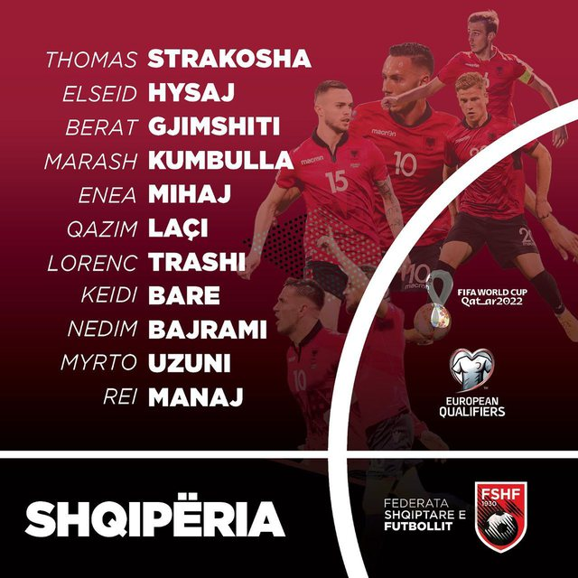 World Cup / The lineup for tonight's match with San Marino is published