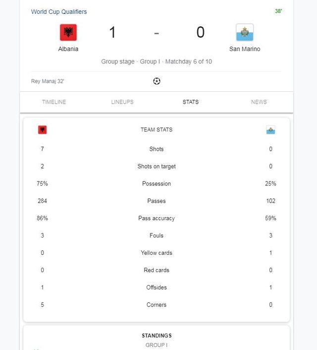 Albania scores a goal for San Marino in Elbasan Arena