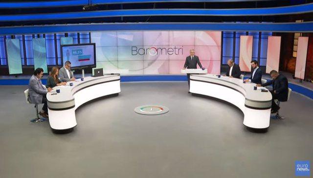 Sondazhi i Euronews: 83% e votuesve të PS mendojnë se shteti