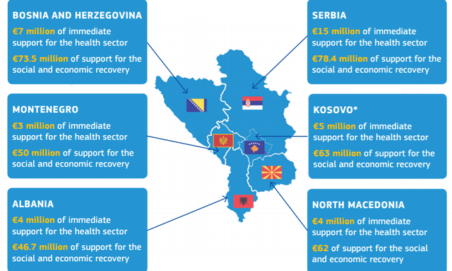 """BE """"mban me hatër"""" Shqipërinë: Merr fondin më"""